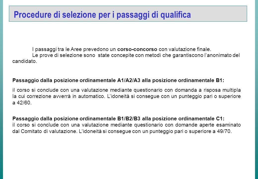 Procedure di selezione per i passaggi di qualifica I passaggi tra le Aree prevedono un corso-concorso con valutazione finale.