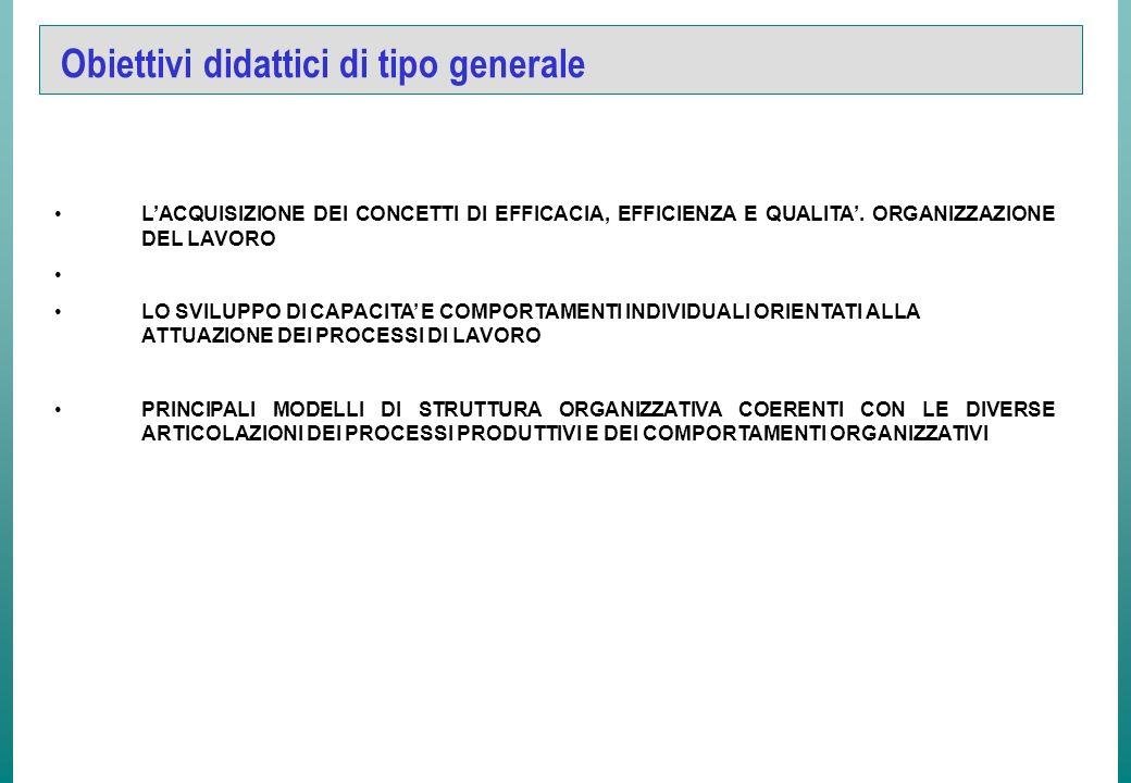 A1/A2/A3 B1 Operatore di processo MODULO 1 + MODULO 2 Il rapporto di lavoro Lorganizzazione del lavoro.