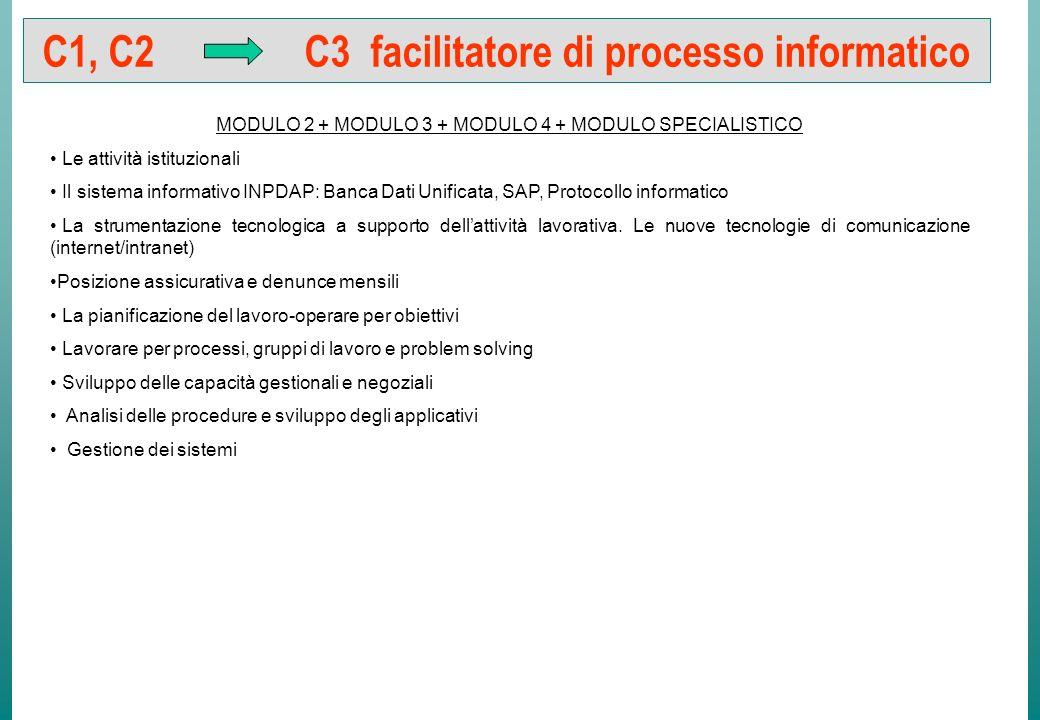 C1, C2 C3 facilitatore di processo MODULO 2 + MODULO 3 + MODULO 4 + MODULO SPECIALISTICO Le attività istituzionali Il sistema informativo INPDAP: Banca Dati Unificata, SAP, Protocollo informatico La strumentazione tecnologica a supporto dellattività lavorativa.