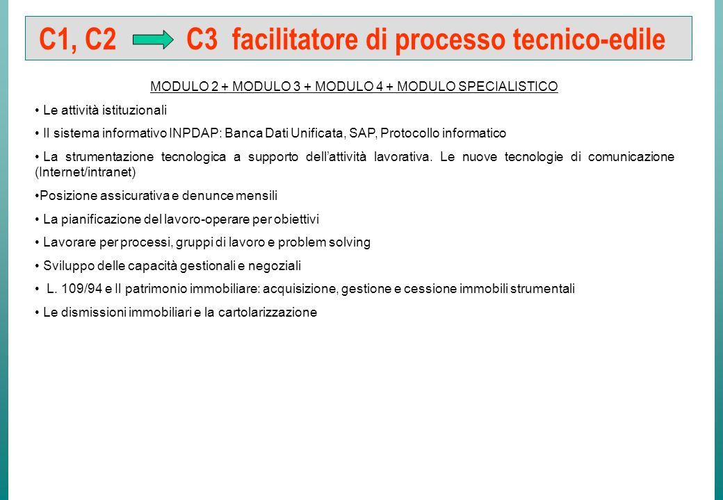 C1, C2 C3 facilitatore di processo informatico MODULO 2 + MODULO 3 + MODULO 4 + MODULO SPECIALISTICO Le attività istituzionali Il sistema informativo INPDAP: Banca Dati Unificata, SAP, Protocollo informatico La strumentazione tecnologica a supporto dellattività lavorativa.