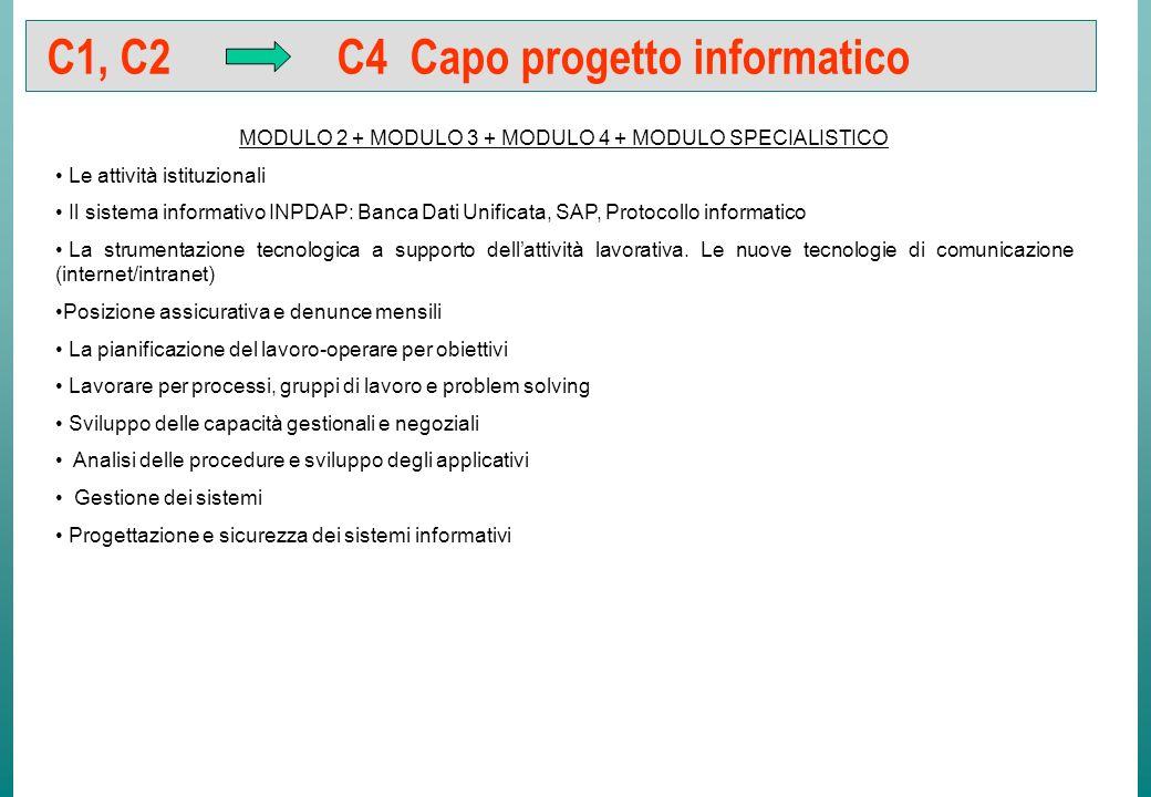 C1, C2,C3 C4 responsabile di processo MODULO 2 + MODULO 3 + MODULO 4 + MODULO SPECIALISTICO Le attività istituzionali Il sistema informativo INPDAP: Banca Dati Unificata, SAP, Protocollo informatico La strumentazione tecnologica a supporto dellattività lavorativa.