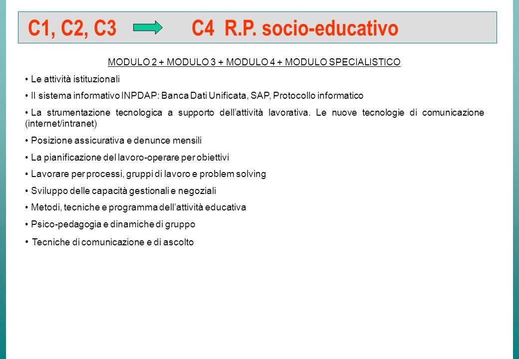 C1, C2,C3 C4 resp.le di processo organizzativo MODULO 2 + MODULO 3 + MODULO 4 + MODULO SPECIALISTICO Le attività istituzionali Il sistema informativo