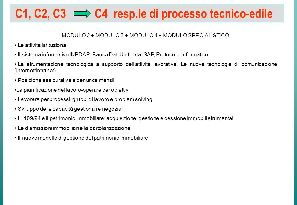 C1, C2, C3 C4 R.P. socio-educativo MODULO 2 + MODULO 3 + MODULO 4 + MODULO SPECIALISTICO Le attività istituzionali Il sistema informativo INPDAP: Banc