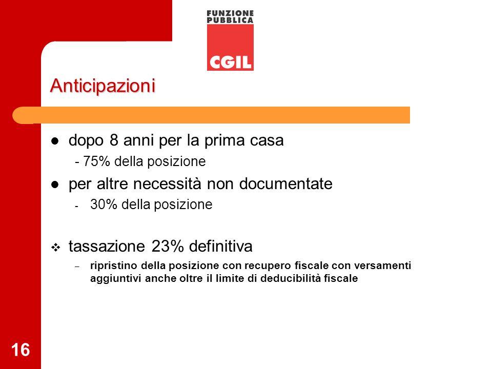 16 Anticipazioni dopo 8 anni per la prima casa - 75% della posizione per altre necessità non documentate - 30% della posizione tassazione 23% definiti