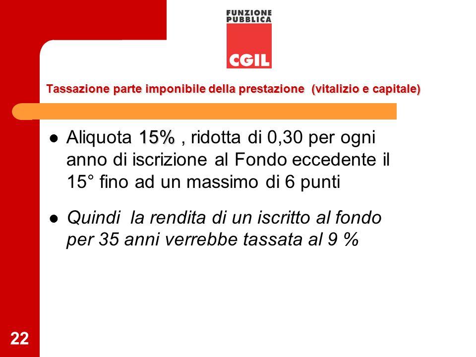 22 Tassazione parte imponibile della prestazione (vitalizio e capitale) 15% Aliquota 15%, ridotta di 0,30 per ogni anno di iscrizione al Fondo ecceden