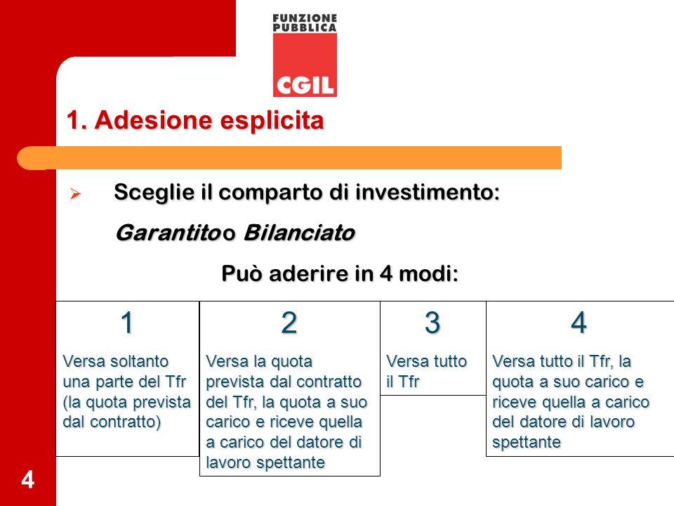 4 1. Adesione esplicita Sceglie il comparto di investimento: Sceglie il comparto di investimento: Garantito o Bilanciato Può aderire in 4 modi: 1 Vers