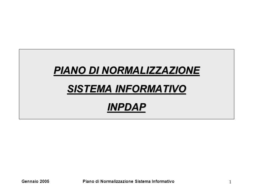 Gennaio 2005Piano di Normalizzazione Sistema Informativo 1 PIANO DI NORMALIZZAZIONE SISTEMA INFORMATIVO INPDAP