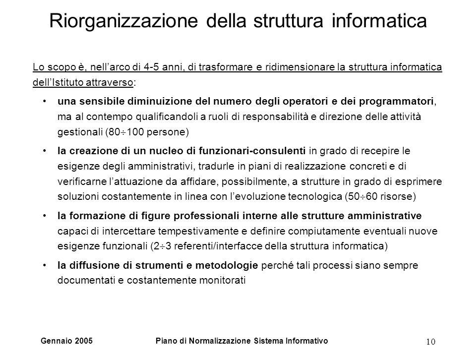 Gennaio 2005Piano di Normalizzazione Sistema Informativo 10 Riorganizzazione della struttura informatica Lo scopo è, nellarco di 4-5 anni, di trasform