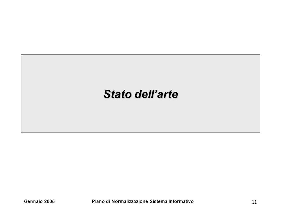 Gennaio 2005Piano di Normalizzazione Sistema Informativo 11 Stato dellarte