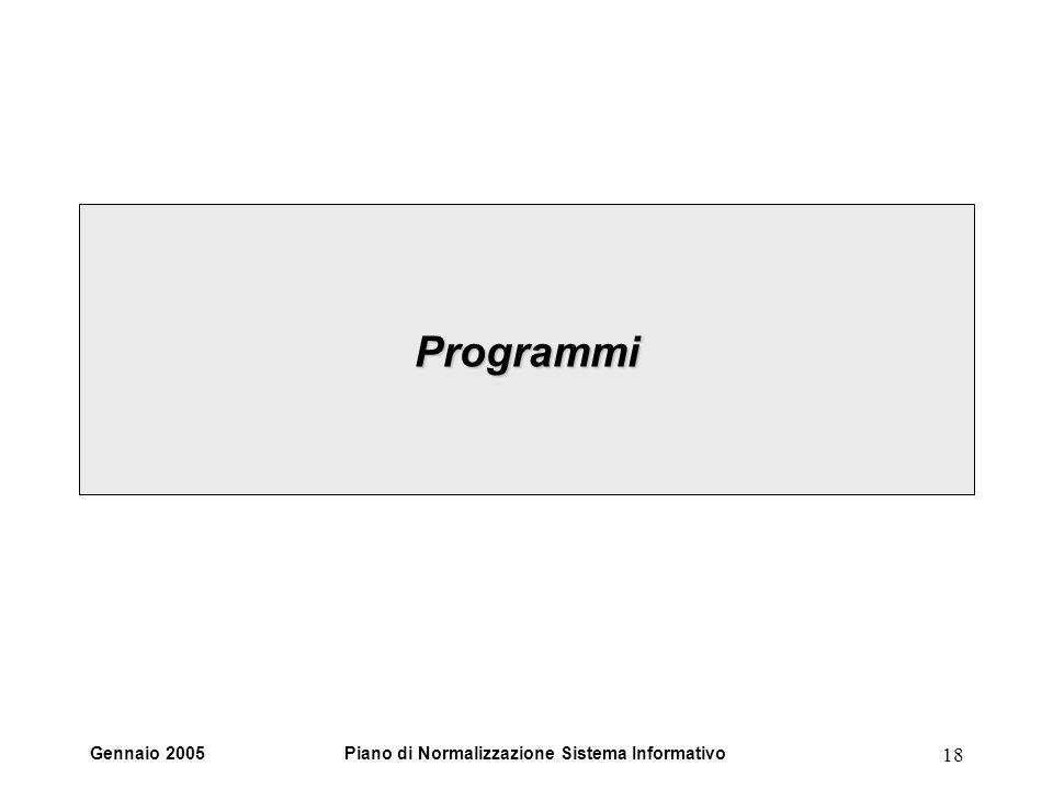 Gennaio 2005Piano di Normalizzazione Sistema Informativo 18 Programmi