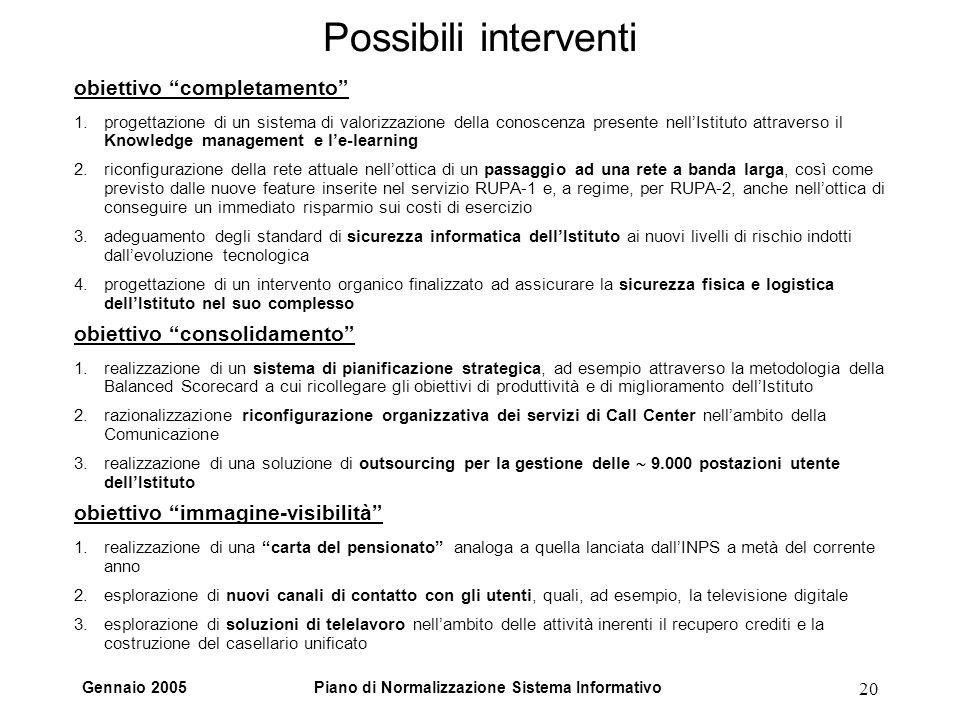 Gennaio 2005Piano di Normalizzazione Sistema Informativo 20 Possibili interventi obiettivo completamento 1.progettazione di un sistema di valorizzazio