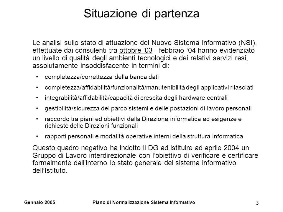 Gennaio 2005Piano di Normalizzazione Sistema Informativo 3 Situazione di partenza Le analisi sullo stato di attuazione del Nuovo Sistema Informativo (