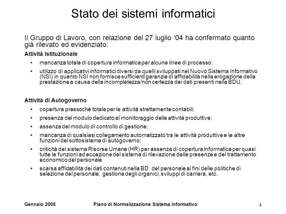 Gennaio 2005Piano di Normalizzazione Sistema Informativo 4 Stato dei sistemi informatici Il Gruppo di Lavoro, con relazione del 27 luglio 04 ha confer