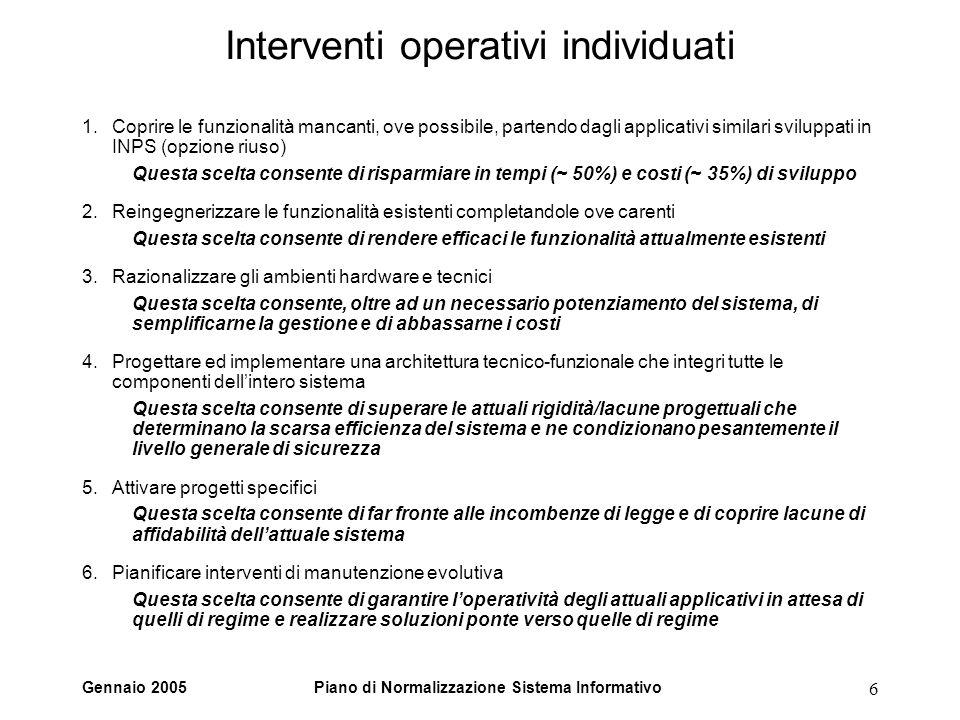 Gennaio 2005Piano di Normalizzazione Sistema Informativo 6 Interventi operativi individuati 1.Coprire le funzionalità mancanti, ove possibile, partend