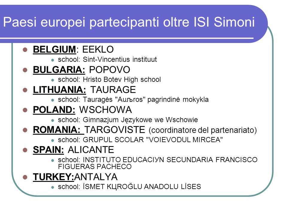 Paesi europei partecipanti oltre ISI Simoni BELGIUM: EEKLO school: Sint-Vincentius instituut BULGARIA: POPOVO school: Hristo Botev High school LITHUAN