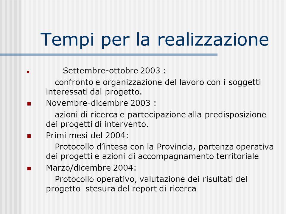 Tempi per la realizzazione Settembre-ottobre 2003 : confronto e organizzazione del lavoro con i soggetti interessati dal progetto. Novembre-dicembre 2