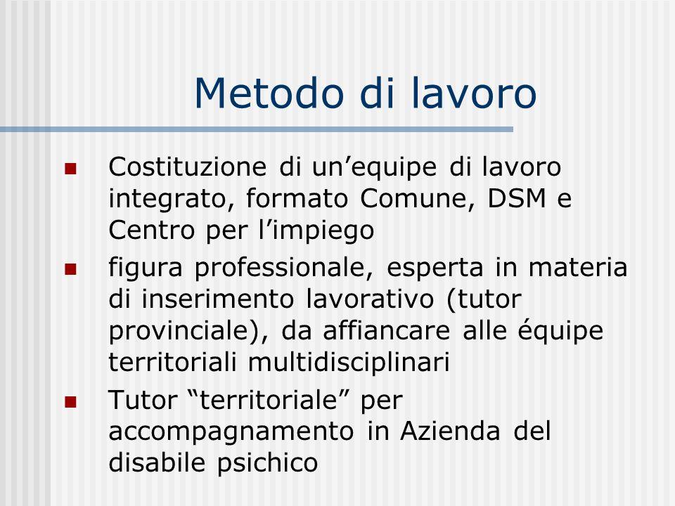 Metodo di lavoro Costituzione di unequipe di lavoro integrato, formato Comune, DSM e Centro per limpiego figura professionale, esperta in materia di i