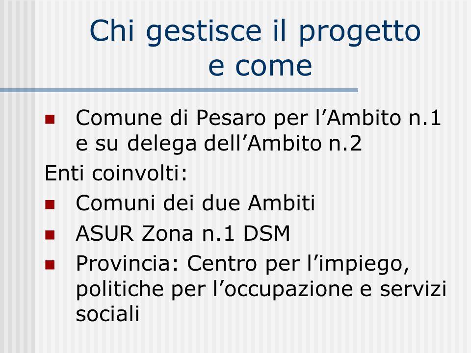 Chi gestisce il progetto e come Comune di Pesaro per lAmbito n.1 e su delega dellAmbito n.2 Enti coinvolti: Comuni dei due Ambiti ASUR Zona n.1 DSM Pr