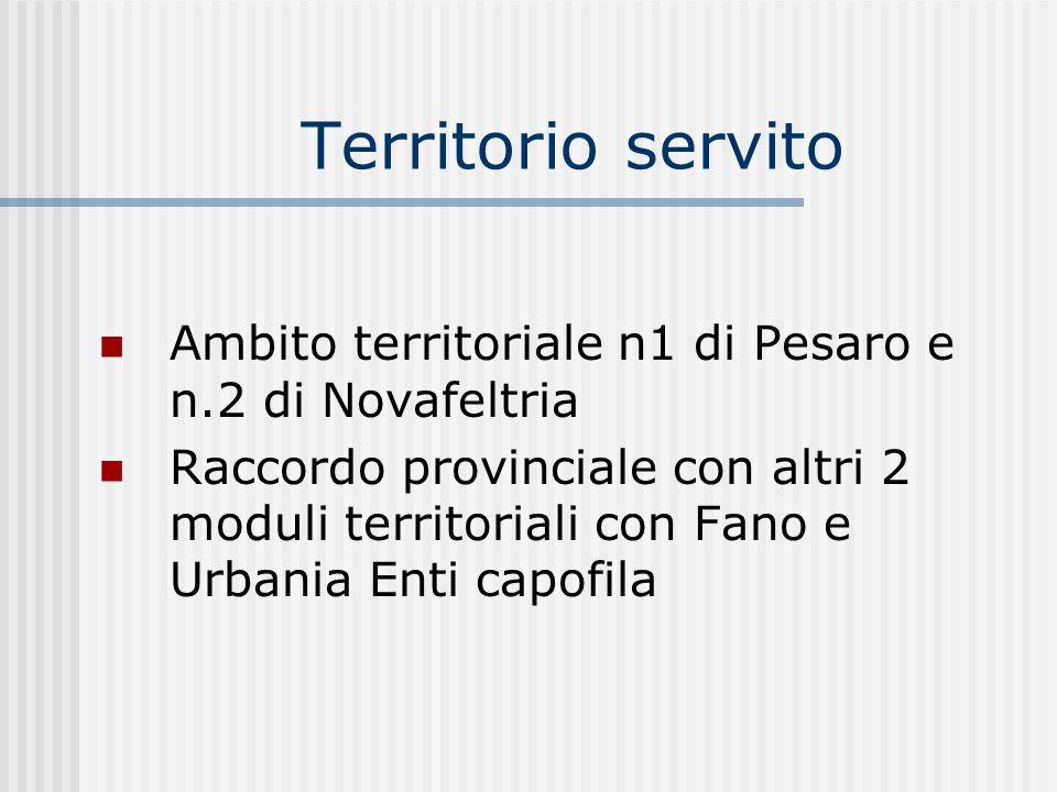 Territorio servito Ambito territoriale n1 di Pesaro e n.2 di Novafeltria Raccordo provinciale con altri 2 moduli territoriali con Fano e Urbania Enti