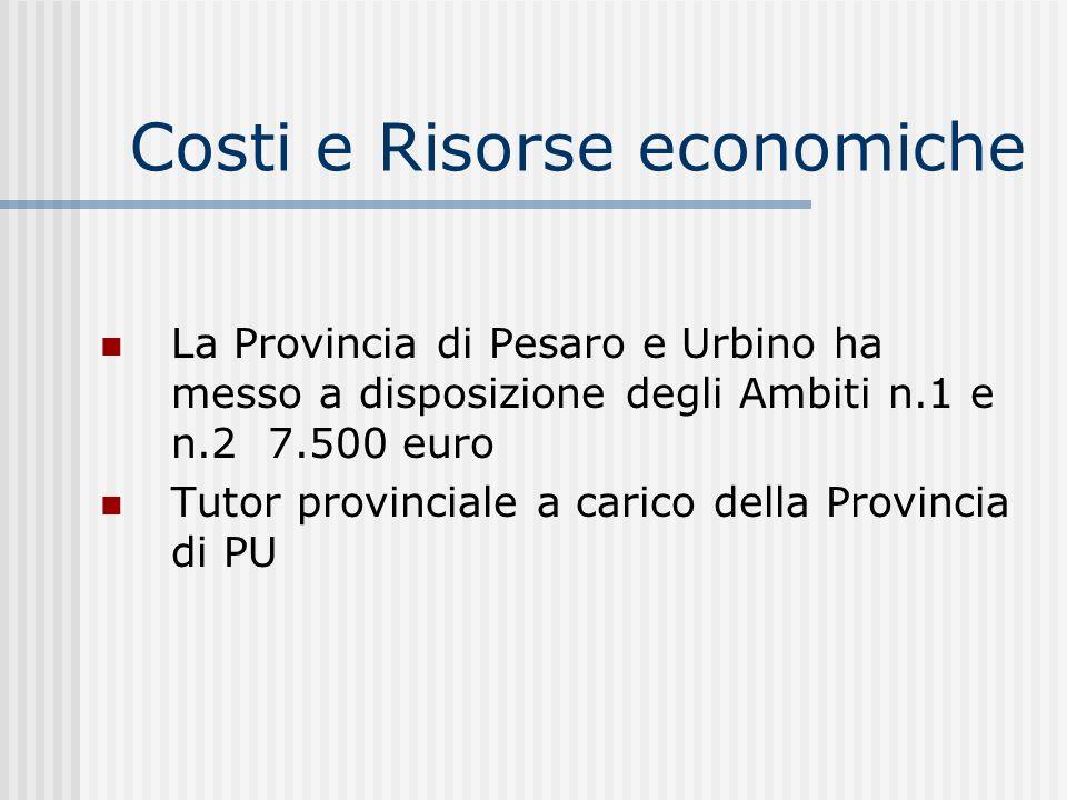 Costi e Risorse economiche La Provincia di Pesaro e Urbino ha messo a disposizione degli Ambiti n.1 e n.2 7.500 euro Tutor provinciale a carico della