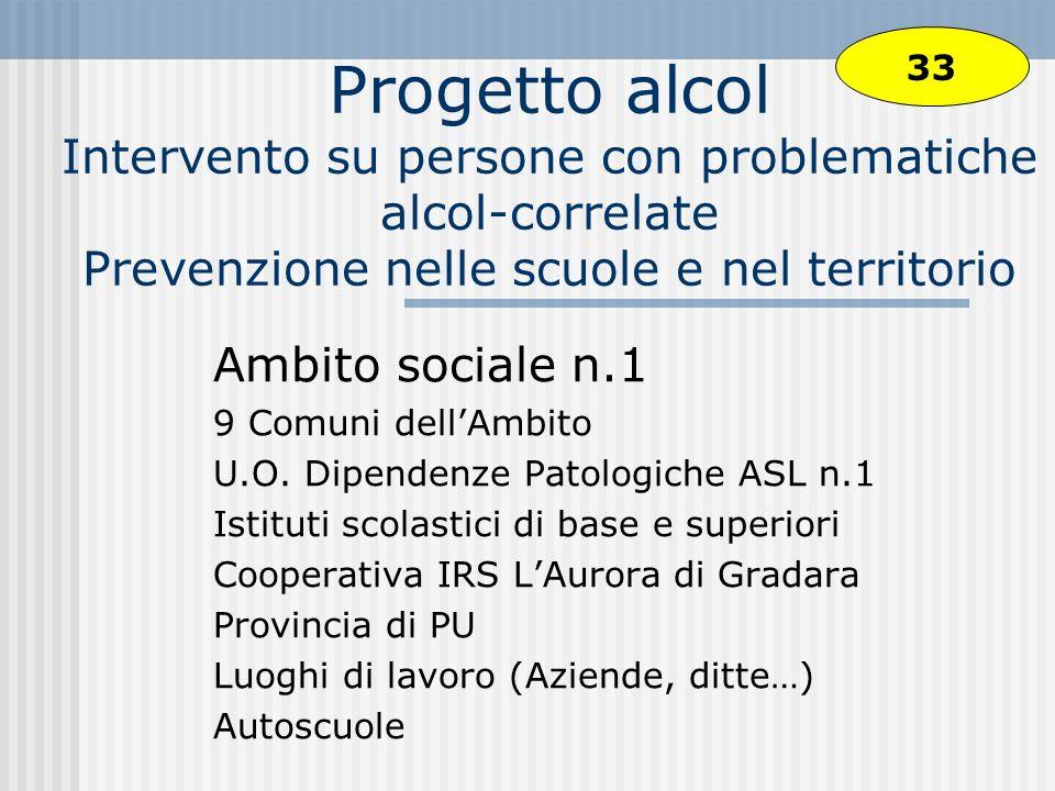 Progetto alcol Intervento su persone con problematiche alcol-correlate Prevenzione nelle scuole e nel territorio Ambito sociale n.1 9 Comuni dellAmbit