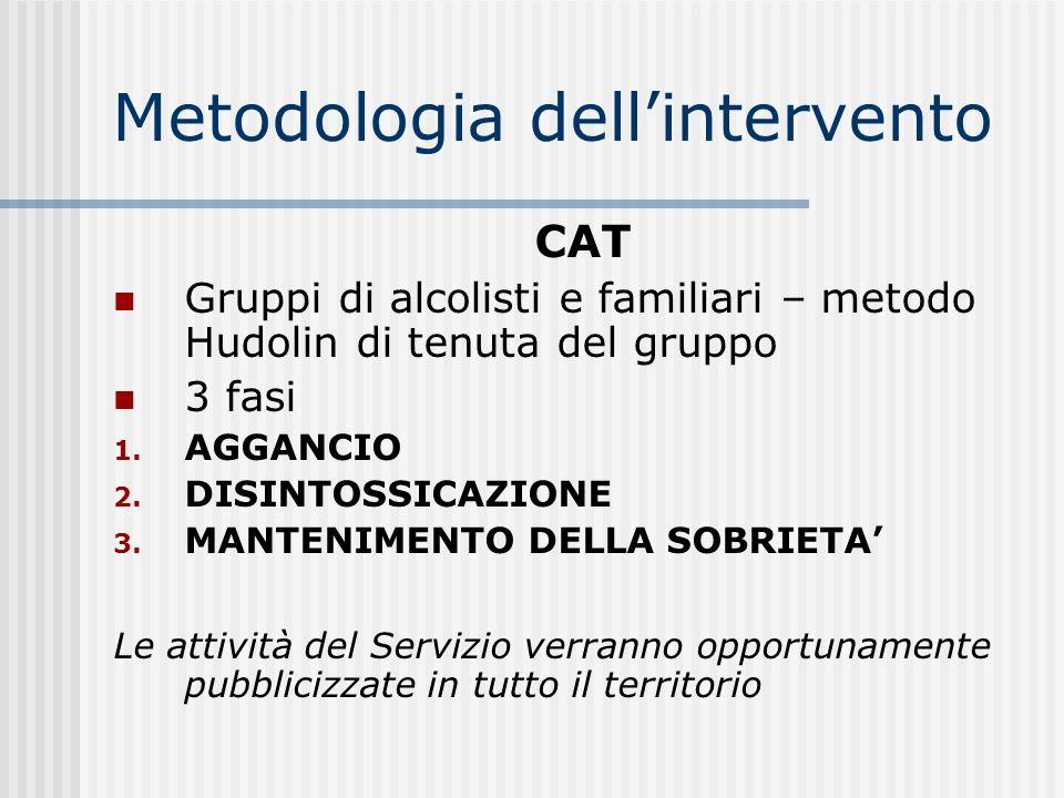 Metodologia dellintervento CAT Gruppi di alcolisti e familiari – metodo Hudolin di tenuta del gruppo 3 fasi 1. AGGANCIO 2. DISINTOSSICAZIONE 3. MANTEN