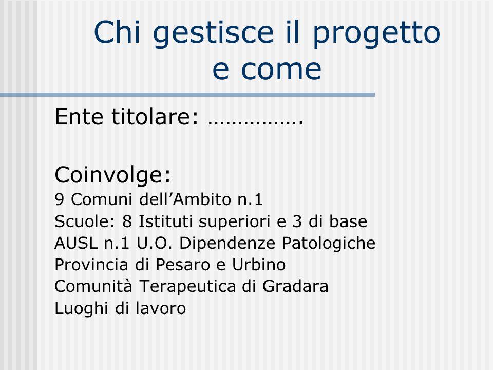 Chi gestisce il progetto e come Ente titolare: ……………. Coinvolge: 9 Comuni dellAmbito n.1 Scuole: 8 Istituti superiori e 3 di base AUSL n.1 U.O. Dipend