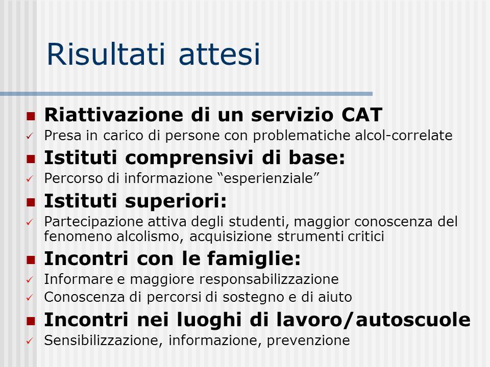 Risultati attesi Riattivazione di un servizio CAT Presa in carico di persone con problematiche alcol-correlate Istituti comprensivi di base: Percorso