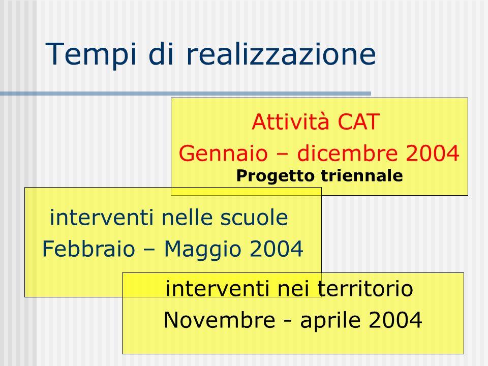 Tempi di realizzazione Attività CAT Gennaio – dicembre 2004 Progetto triennale interventi nelle scuole Febbraio – Maggio 2004 interventi nei territori