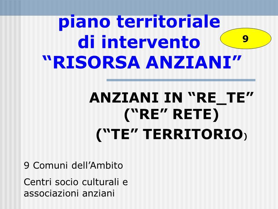 piano territoriale di intervento RISORSA ANZIANI 9 ANZIANI IN RE_TE (RE RETE) (TE TERRITORIO ) 9 Comuni dellAmbito Centri socio culturali e associazioni anziani