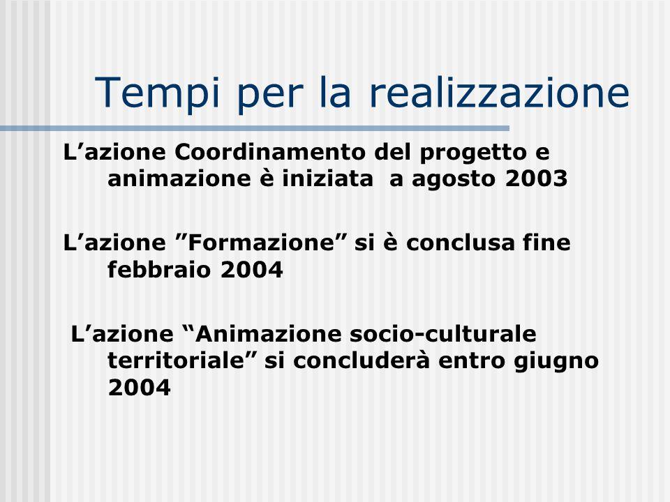Tempi per la realizzazione Lazione Coordinamento del progetto e animazione è iniziata a agosto 2003 Lazione Formazione si è conclusa fine febbraio 2004 Lazione Animazione socio-culturale territoriale si concluderà entro giugno 2004