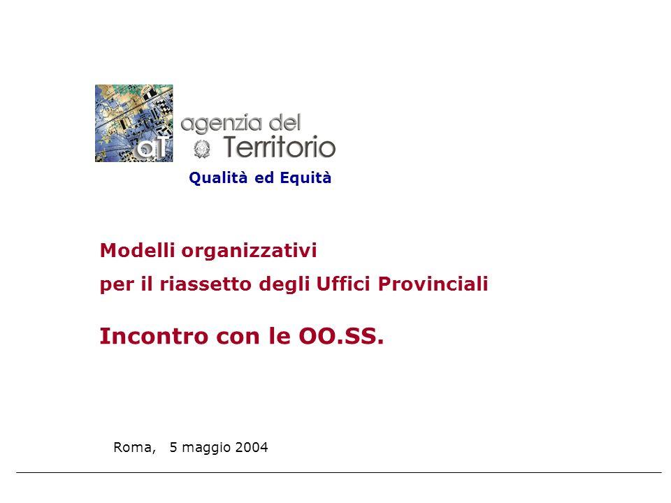 Roma, 5 maggio 2004 Modelli organizzativi per il riassetto degli Uffici Provinciali Incontro con le OO.SS. Qualità ed Equità