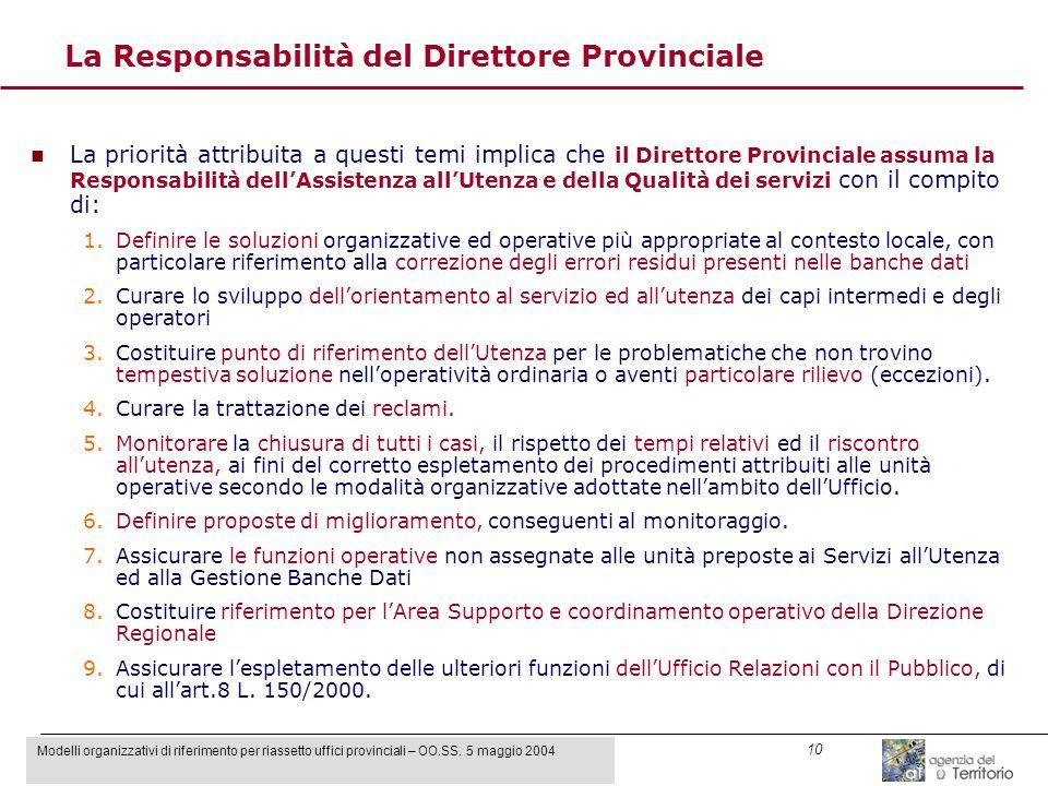Modelli organizzativi di riferimento per riassetto uffici provinciali – OO.SS. 5 maggio 2004 10 La Responsabilità del Direttore Provinciale n La prior