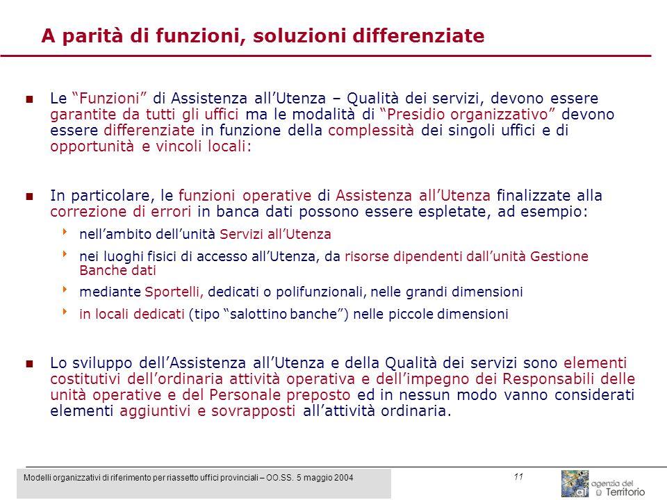 Modelli organizzativi di riferimento per riassetto uffici provinciali – OO.SS. 5 maggio 2004 11 A parità di funzioni, soluzioni differenziate n Le Fun
