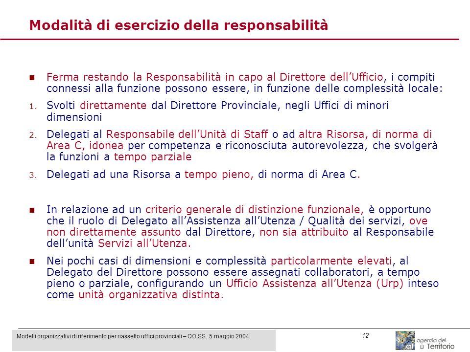 Modelli organizzativi di riferimento per riassetto uffici provinciali – OO.SS. 5 maggio 2004 12 Modalità di esercizio della responsabilità n Ferma res