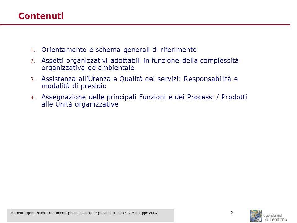 Modelli organizzativi di riferimento per riassetto uffici provinciali – OO.SS. 5 maggio 2004 2 Contenuti 1. Orientamento e schema generali di riferime