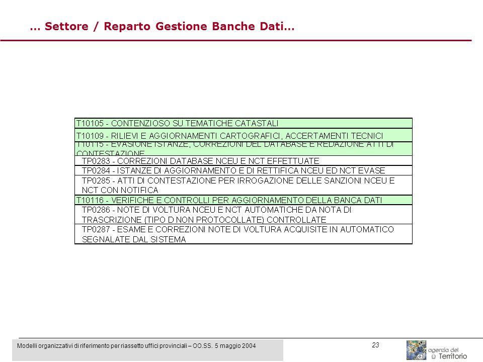 Modelli organizzativi di riferimento per riassetto uffici provinciali – OO.SS. 5 maggio 2004 23 … Settore / Reparto Gestione Banche Dati…