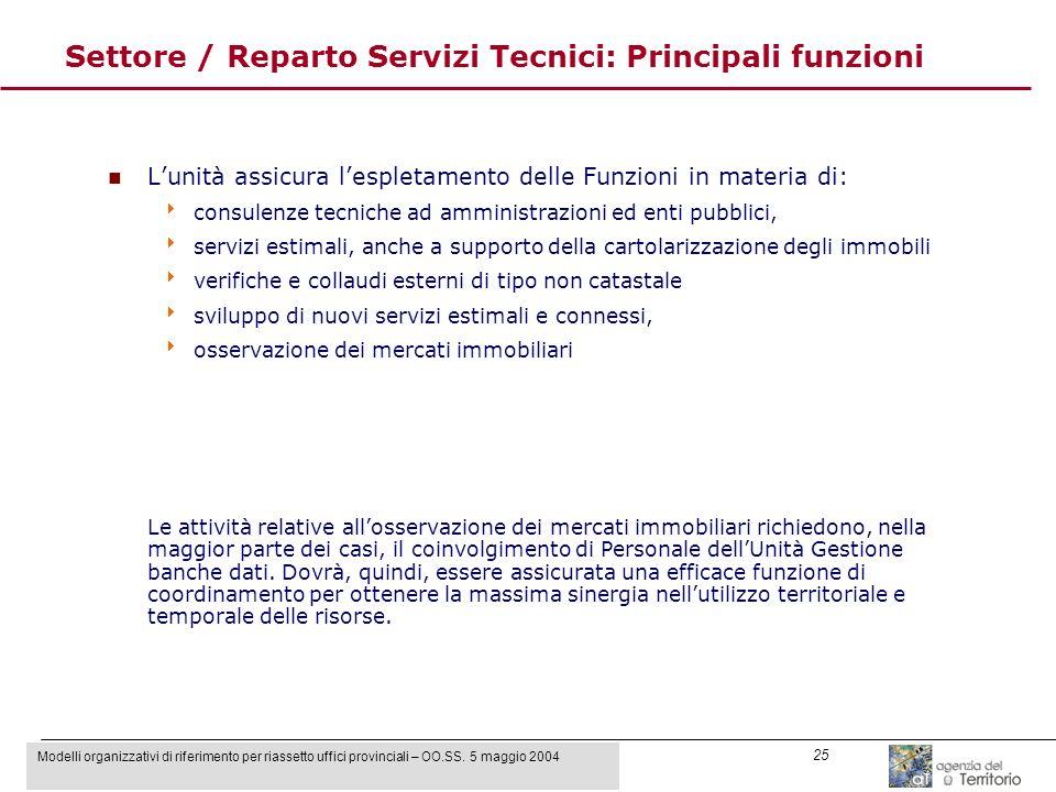 Modelli organizzativi di riferimento per riassetto uffici provinciali – OO.SS. 5 maggio 2004 25 Settore / Reparto Servizi Tecnici: Principali funzioni