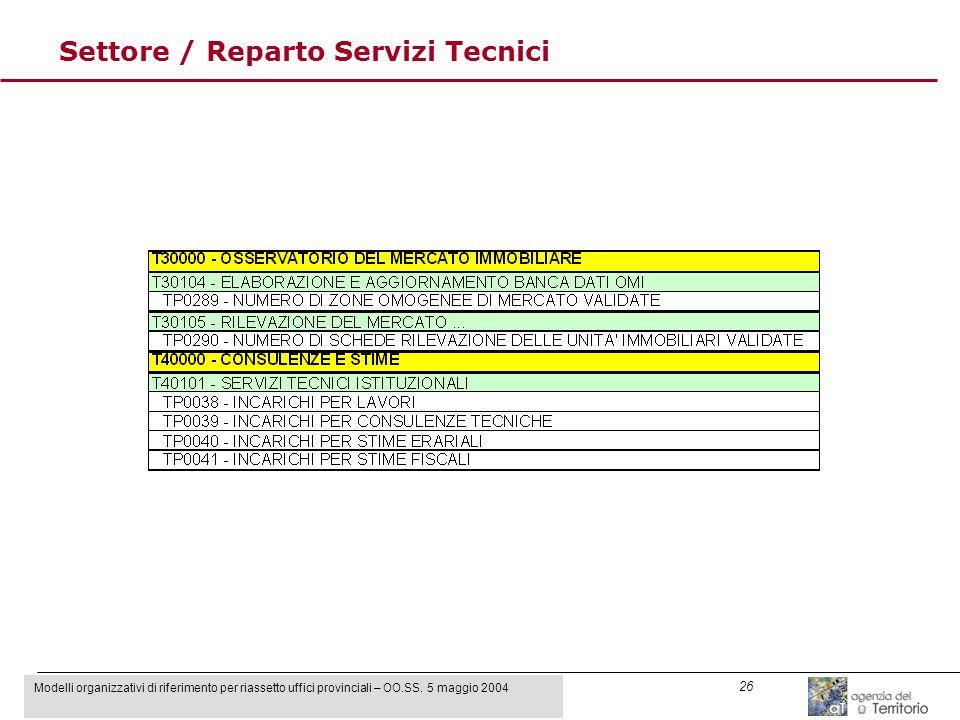 Modelli organizzativi di riferimento per riassetto uffici provinciali – OO.SS. 5 maggio 2004 26 Settore / Reparto Servizi Tecnici