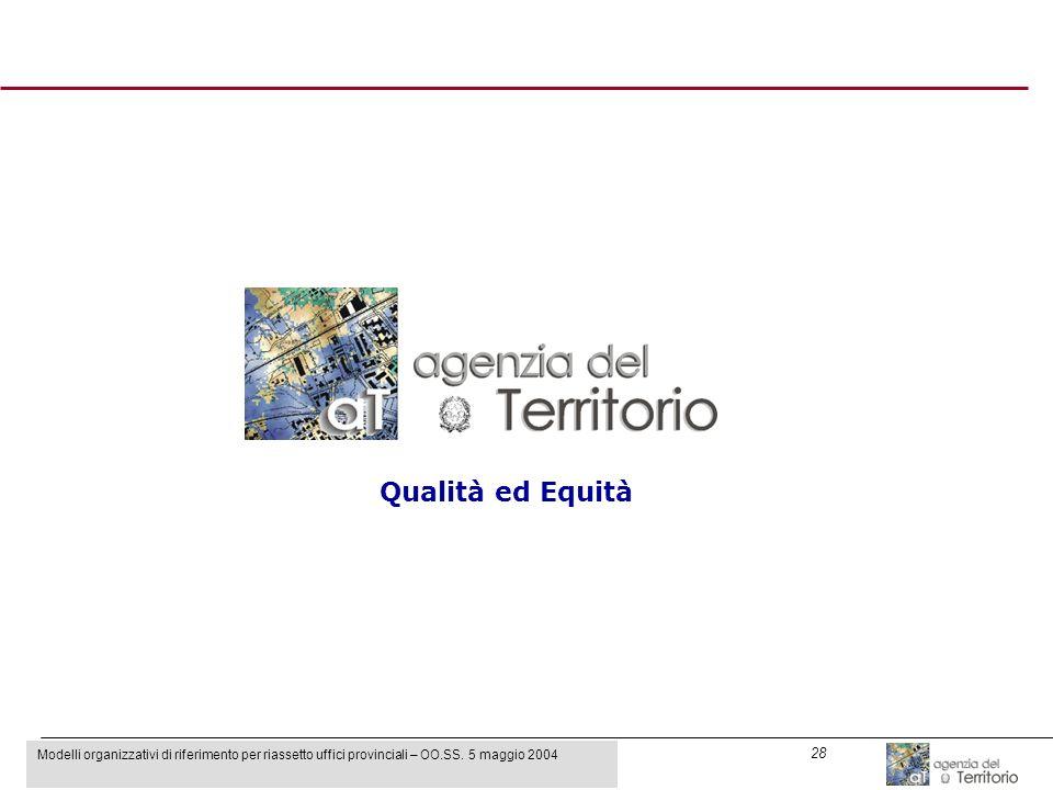 Modelli organizzativi di riferimento per riassetto uffici provinciali – OO.SS. 5 maggio 2004 28 Qualità ed Equità