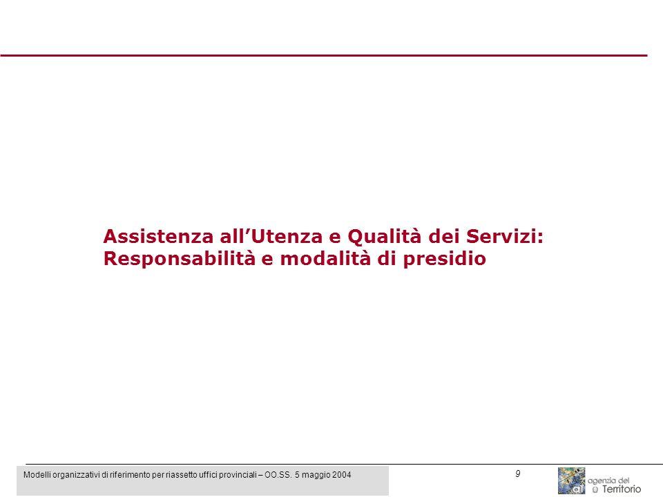 Modelli organizzativi di riferimento per riassetto uffici provinciali – OO.SS. 5 maggio 2004 9 Assistenza allUtenza e Qualità dei Servizi: Responsabil