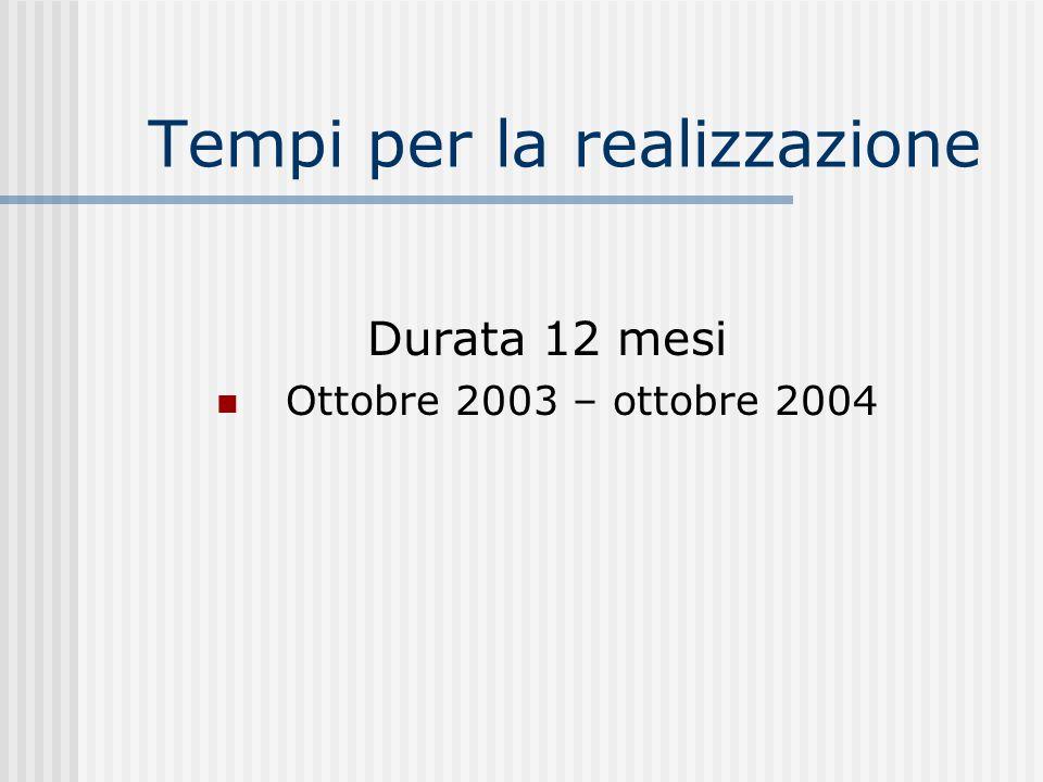 Tempi per la realizzazione Durata 12 mesi Ottobre 2003 – ottobre 2004
