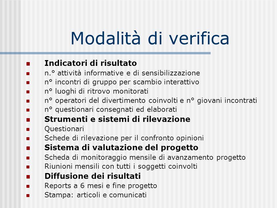 Modalità di verifica Indicatori di risultato n.° attività informative e di sensibilizzazione n° incontri di gruppo per scambio interattivo n° luoghi d