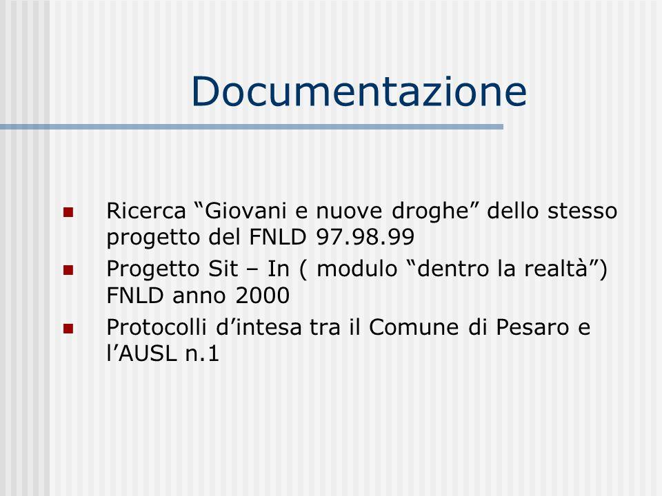 Documentazione Ricerca Giovani e nuove droghe dello stesso progetto del FNLD 97.98.99 Progetto Sit – In ( modulo dentro la realtà) FNLD anno 2000 Prot