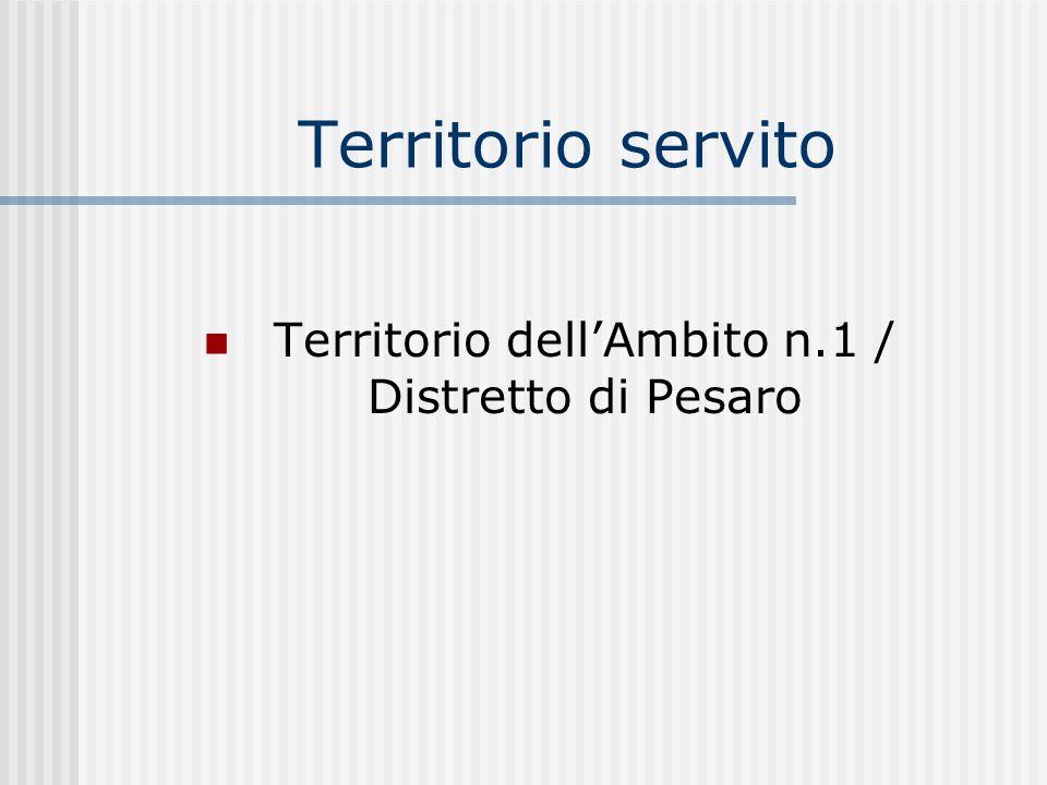 Territorio servito Territorio dellAmbito n.1 / Distretto di Pesaro