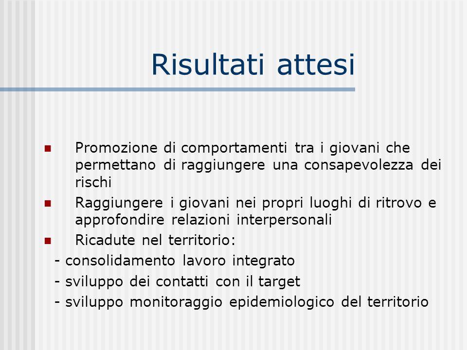 Professionalità necessarie Èquipe operatori di strada: 1 educatore, 1 psicologo, 1 sociologo – coordinatore, 2 educatori informabus.