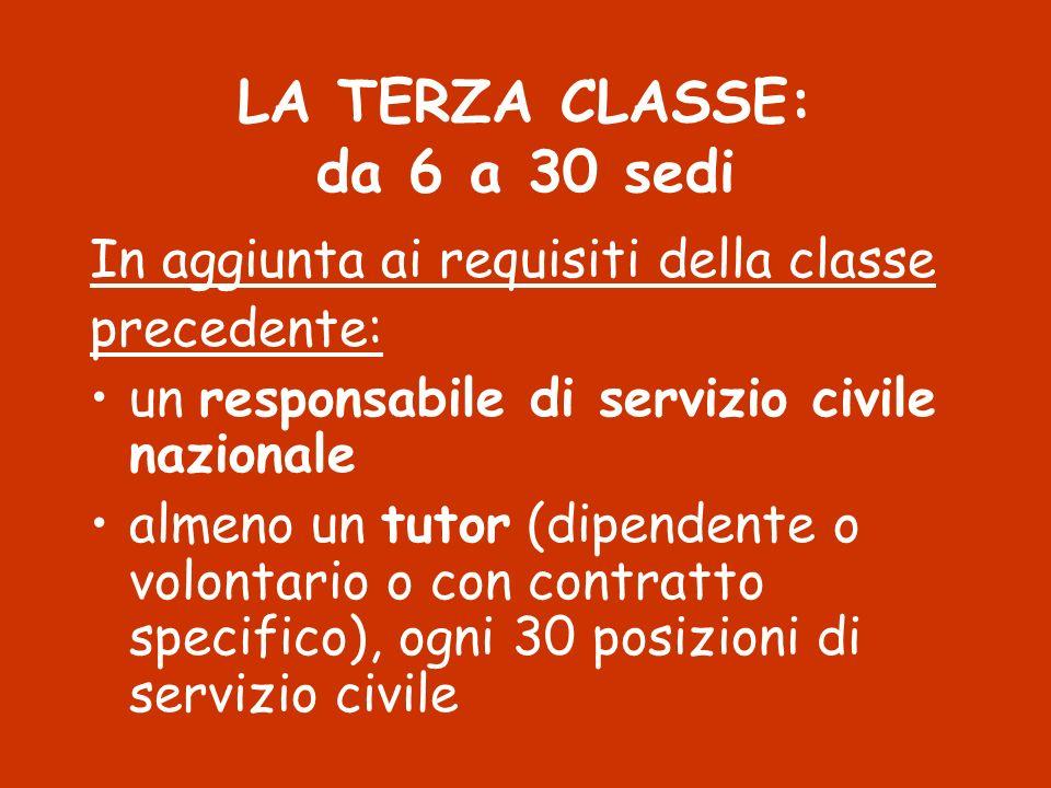LA TERZA CLASSE: da 6 a 30 sedi In aggiunta ai requisiti della classe precedente: un responsabile di servizio civile nazionale almeno un tutor (dipend