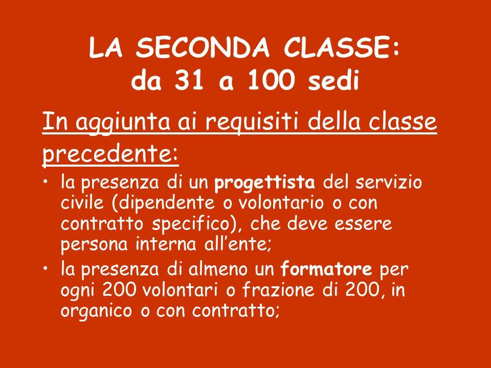 LA SECONDA CLASSE: da 31 a 100 sedi In aggiunta ai requisiti della classe precedente: la presenza di un progettista del servizio civile (dipendente o