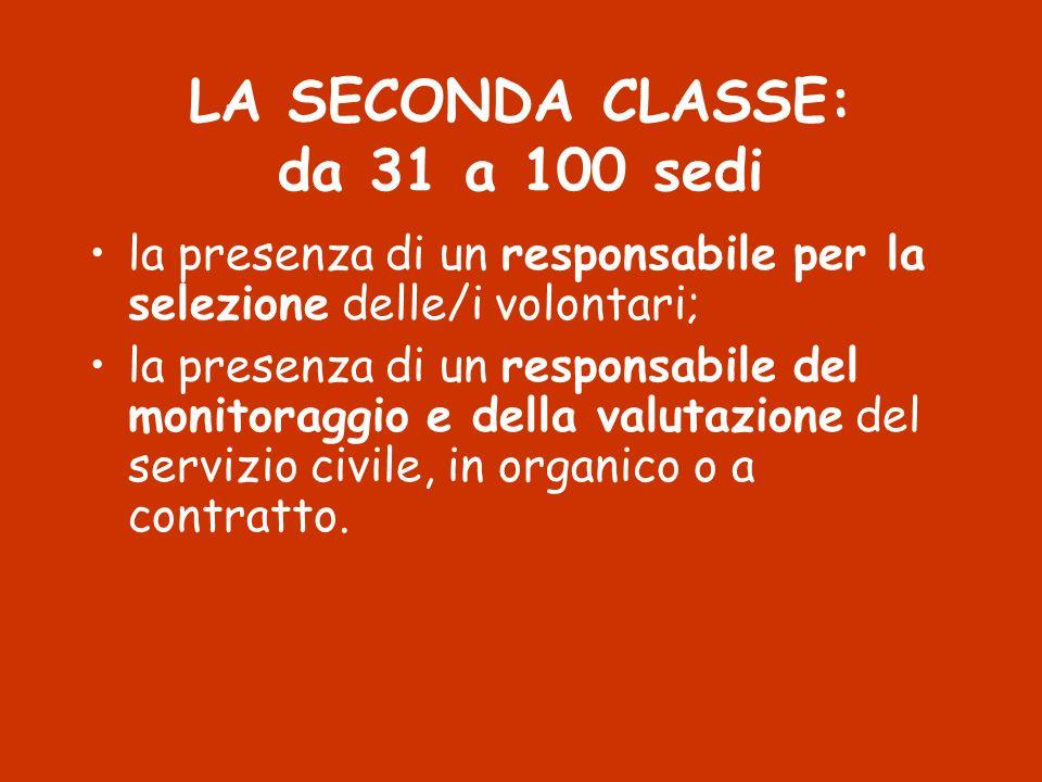 LA SECONDA CLASSE: da 31 a 100 sedi la presenza di un responsabile per la selezione delle/i volontari; la presenza di un responsabile del monitoraggio