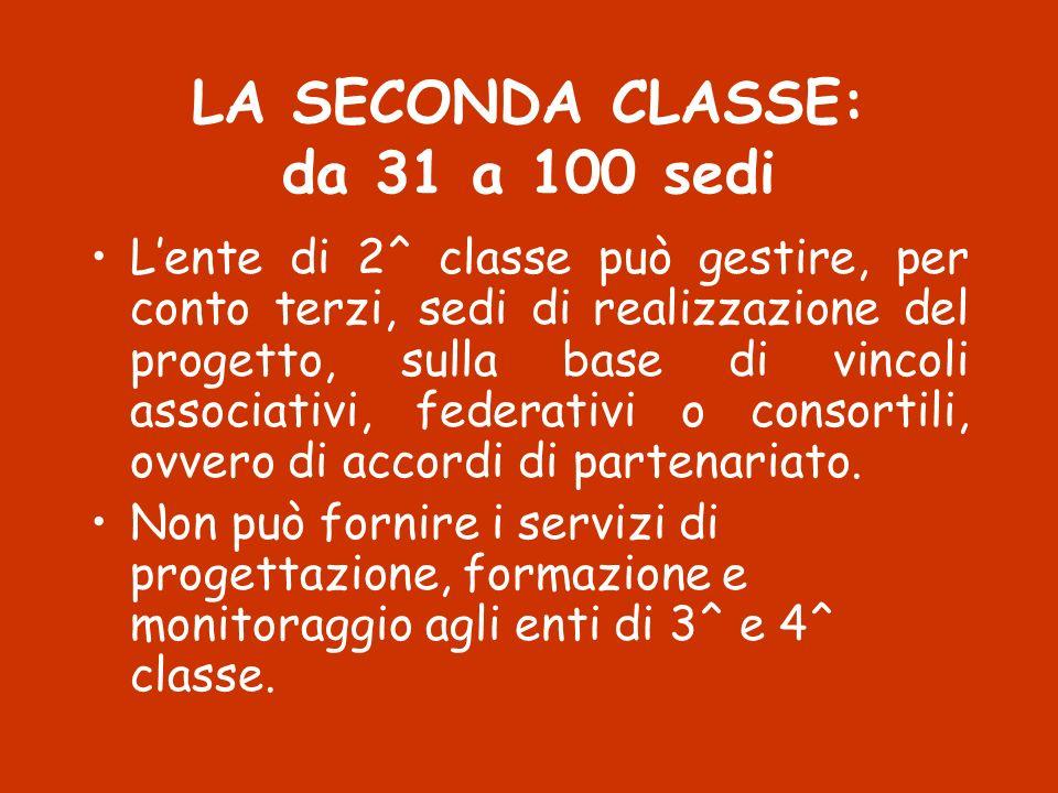 LA SECONDA CLASSE: da 31 a 100 sedi Lente di 2^ classe può gestire, per conto terzi, sedi di realizzazione del progetto, sulla base di vincoli associa